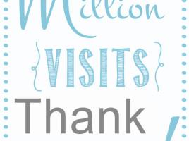 Festeggiamo un milione di visite per il sito www.forzatreviso.it!