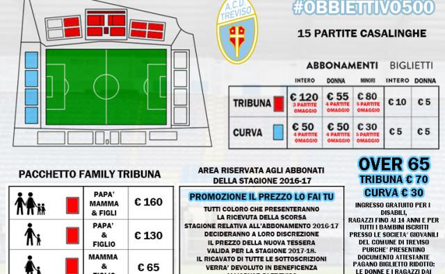 campagna-abbonamenti-treviso-calcio