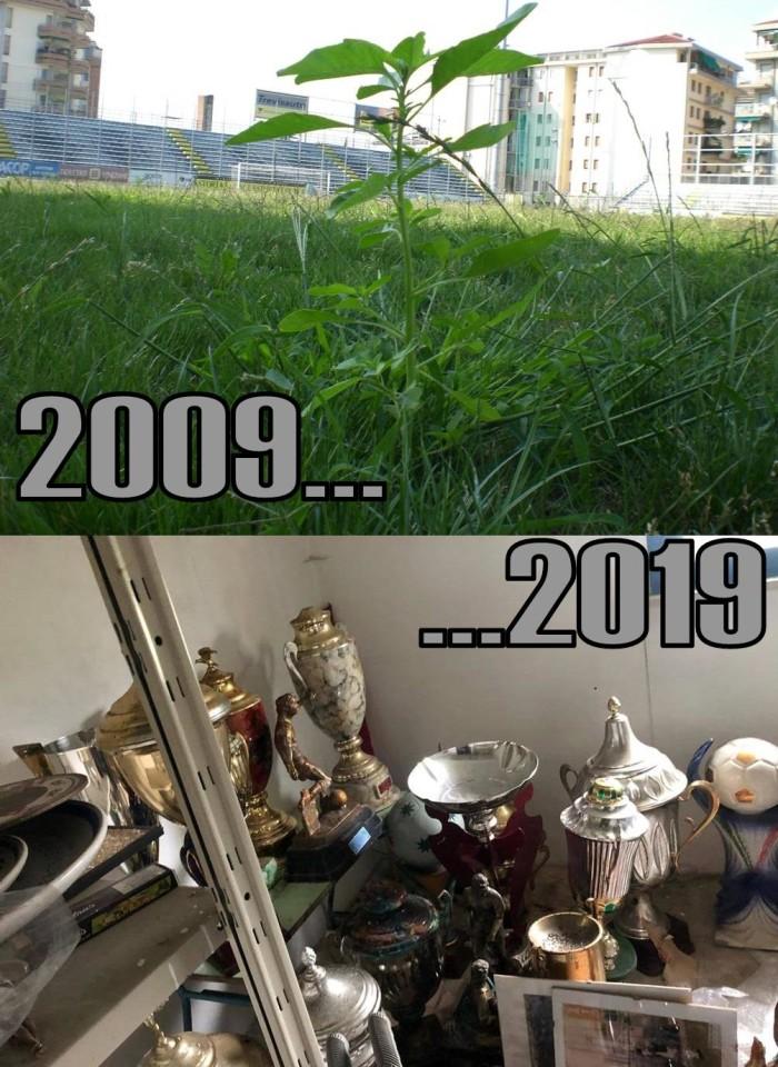 treviso-decadenza-2009-2019