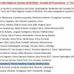 trofeo-regione-veneto-gironi-2019-2020