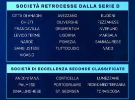 Rischieste ripescaggio Serie D